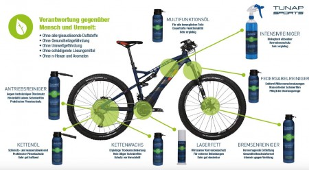 E-Bike Kettenöl by TUNAP SPORTS, 125 ml